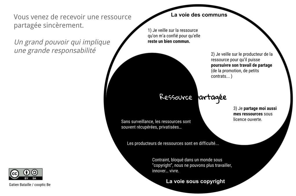 image Gardien_des_ressources.jpg (67.3kB)